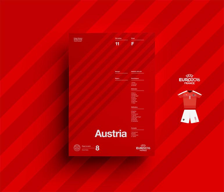 Carteles retro de la Eurocopa